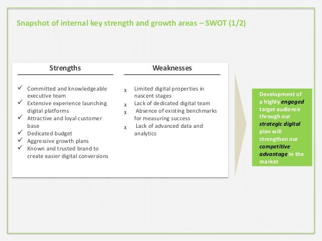 Snapshot of internal key strength and growth areas – SWOT (1/2) Strengths  Committed and knowledgeable executive team  E...