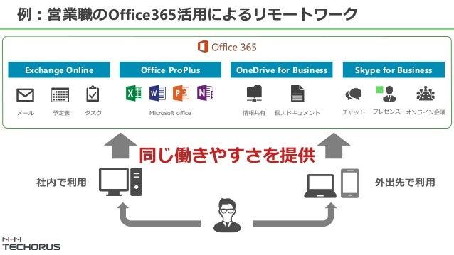 office 365 個人 版 試用