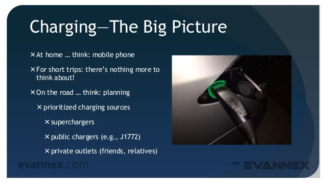 Charging—The Big Picture At home … think: mobile phone For short trips: there's nothing more to think about! On the roa...