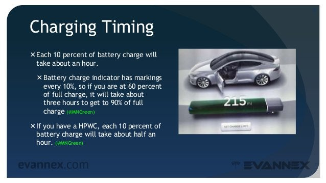 Charging Timing Each 10 percent of battery charge will take about an hour. Battery charge indicator has markings every 1...