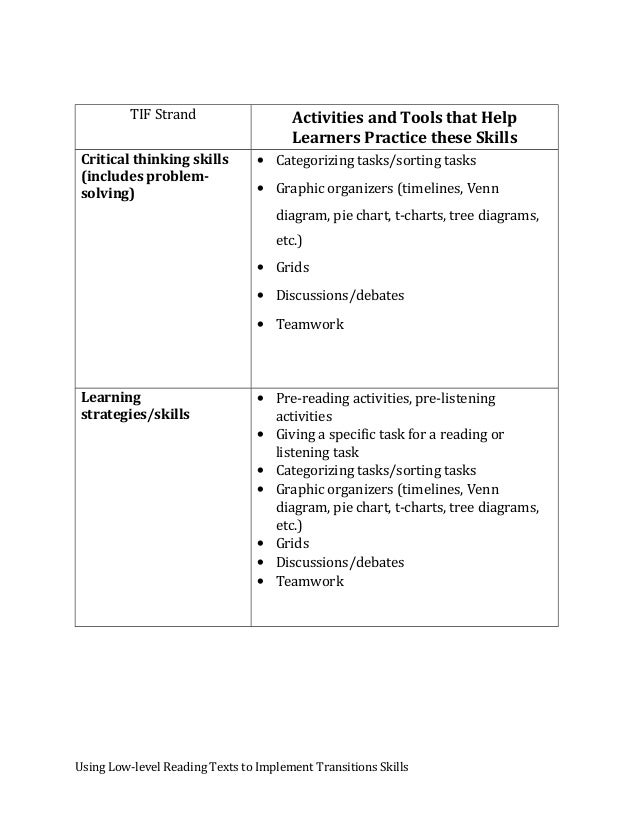 Handout Bruskischmitt Using Low Level Reading Texts To Implement