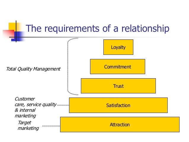 baron et al relationship marketing