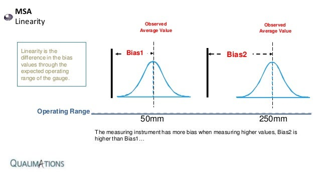 MSA - How do I perform a Stability Study as a part of ...