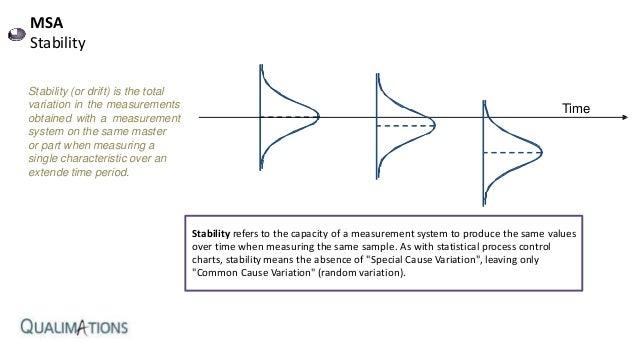 Three Methods to Analyze Gage R&R Studies | BPI Consulting