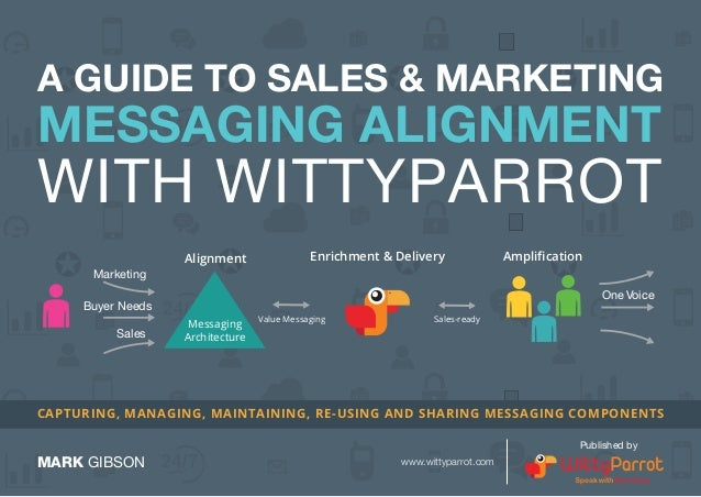 A GUIDE TO SALES & MARKETING  MESSAGING ALIGNMENT  WITH WITTYPARROT Alignment  Enrichment & Delivery  Amplification  Market...