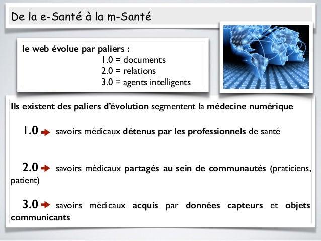 De la e Santé à la m Santé : innovation mais attention aux données Slide 2