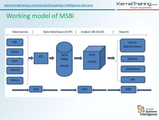 msbi msbi tutorial for beginners