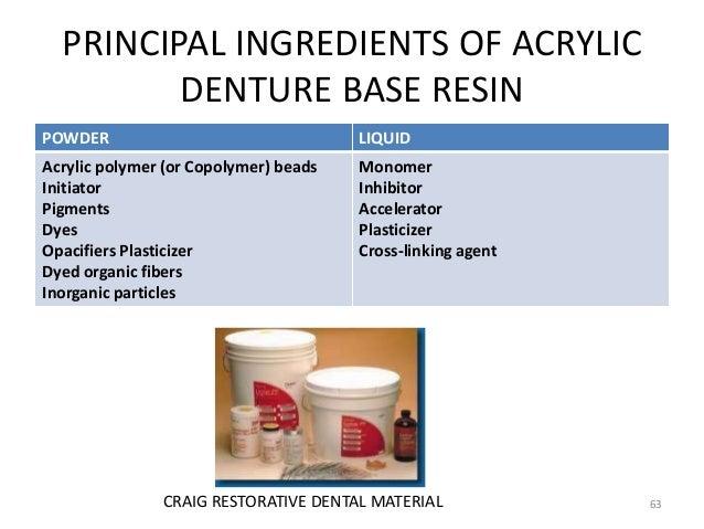 Denture Base Resin