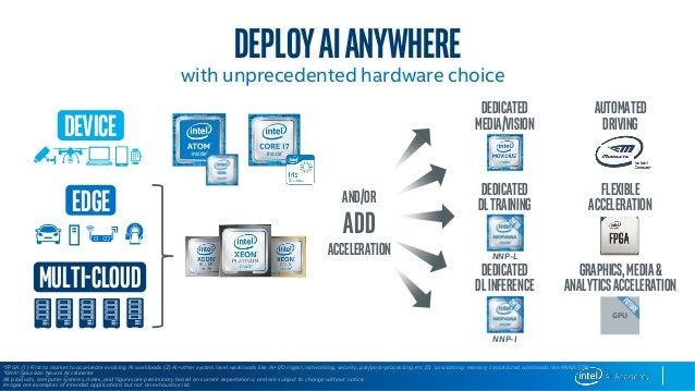Microsoft Build 2019- Intel AI Workshop