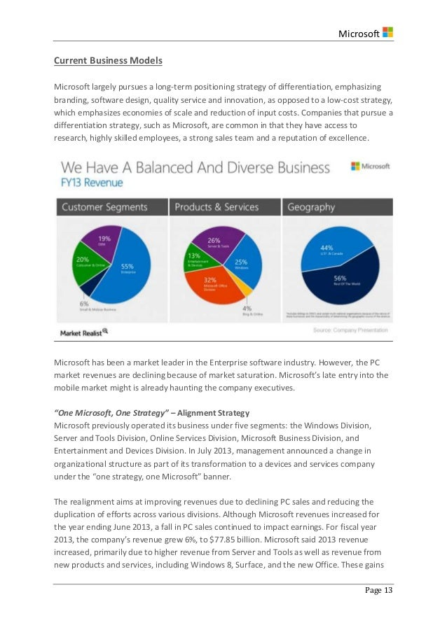 Strategic Analysis of Microsoft Corp. (2014)