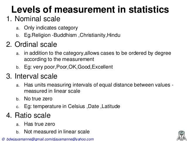 Nominal ordinal interval ratio yahoo dating