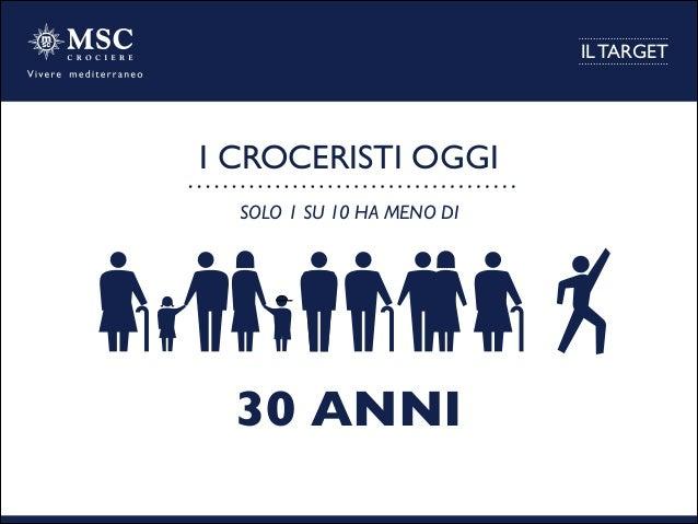 IL TARGET I CROCERISTI OGGI SOLO 1 SU 10 HA MENO DI 30 ANNI