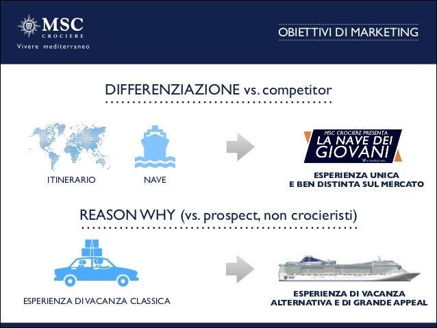 OBIETTIVI DI MARKETING DIFFERENZIAZIONE vs. competitor ITINERARIO NAVE ESPERIENZA UNICA  E BEN DISTINTA SUL MERCATO REASO...