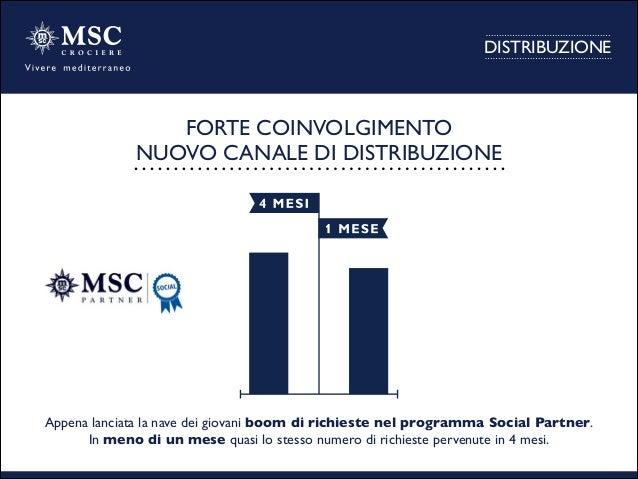 DISTRIBUZIONE FORTE COINVOLGIMENTO  NUOVO CANALE DI DISTRIBUZIONE  Appena lanciata la nave dei giovani boom di richieste...