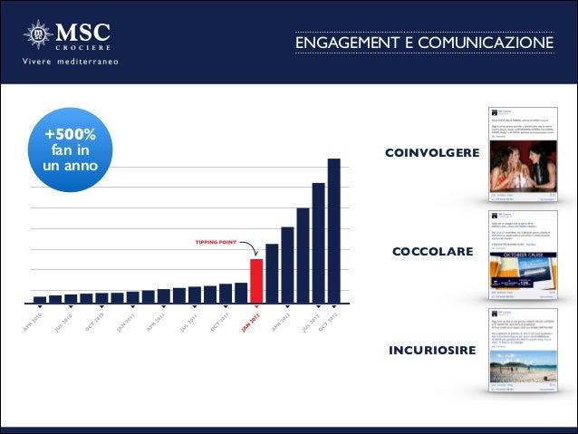 ENGAGEMENT E COMUNICAZIONE INCURIOSIRE  COINVOLGERE  COCCOLARE  +500%  fan in un anno
