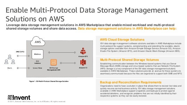 maximize the return on your storage investment with aws marketplace