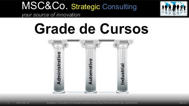 MSC&Co. Strategic Consulting your source of innovation Ano II1 2015-06-10 Strategic Consulting for Engineering&Manufacturi...