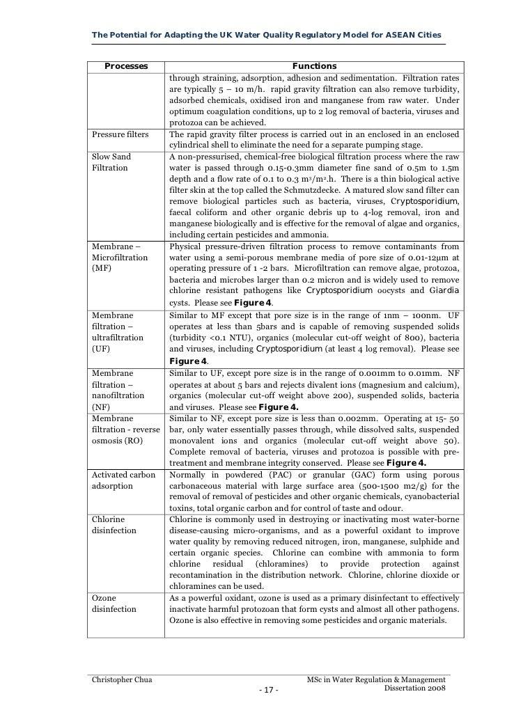 Dissertation work for m.sc biotechnology