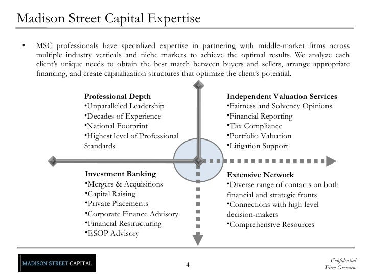 Madison Street Capital Expertise <ul><li>MSC professionals have specialized expertise in partnering with middle-market fir...
