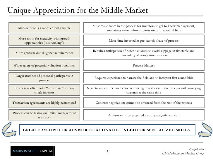 Unique Appreciation for the Middle Market Management is a more crucial variable More room for creativity with growth oppor...
