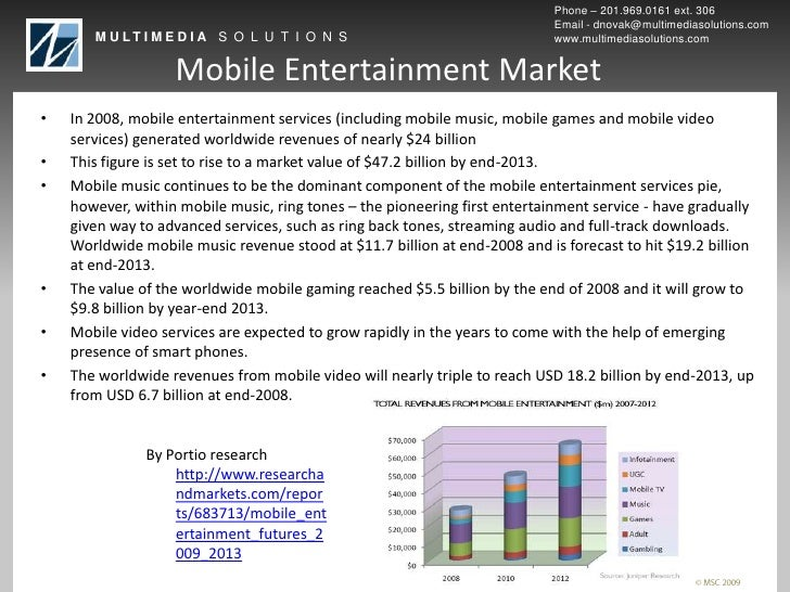 multimedia solutions social media and mobile entertainment examples
