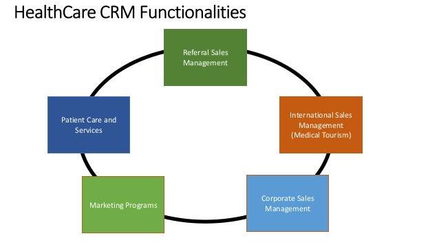 Microsoft Dynamics CRM Healthcare Solution Framework