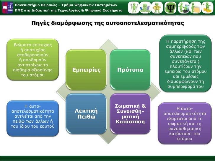 Αυτοαποτελεσματικότητα& Online Eκπαίδευση