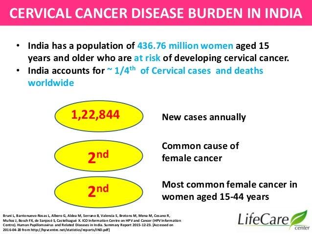 Burden of vCervical Cancer v& other vHPV Related Diseases ...