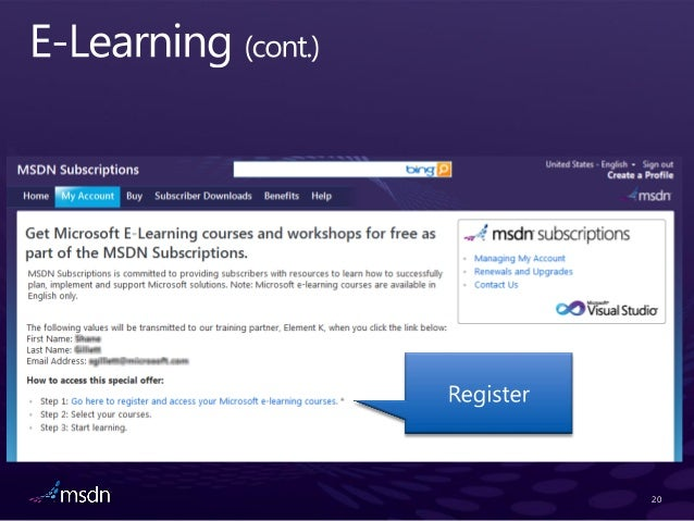 Msdn Benefits and Overview