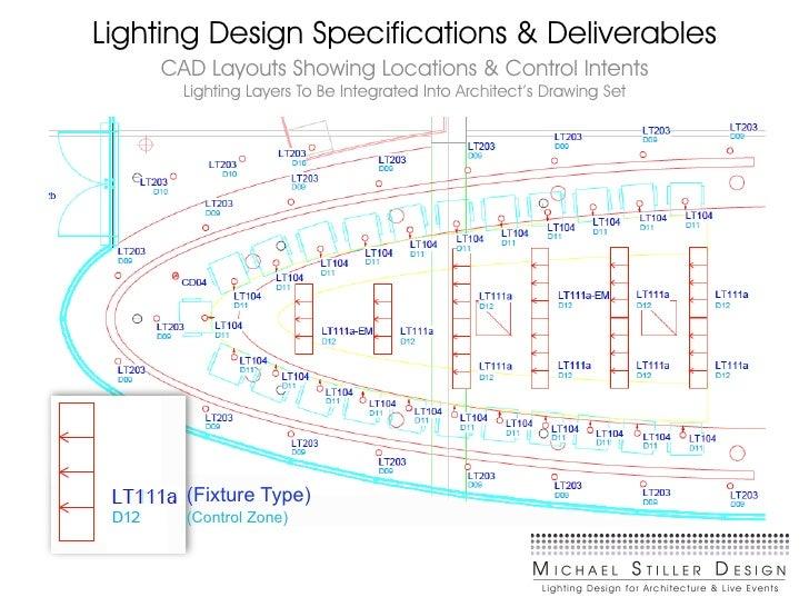 msd process amp deliverables rh slideshare net Sprinkler Riser Diagram Sprinkler Riser Diagram