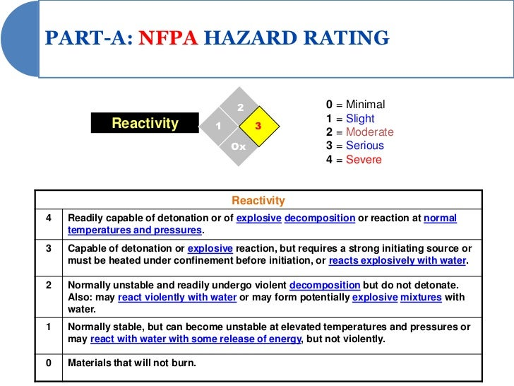 centralgoldfields severe fire rating pdf