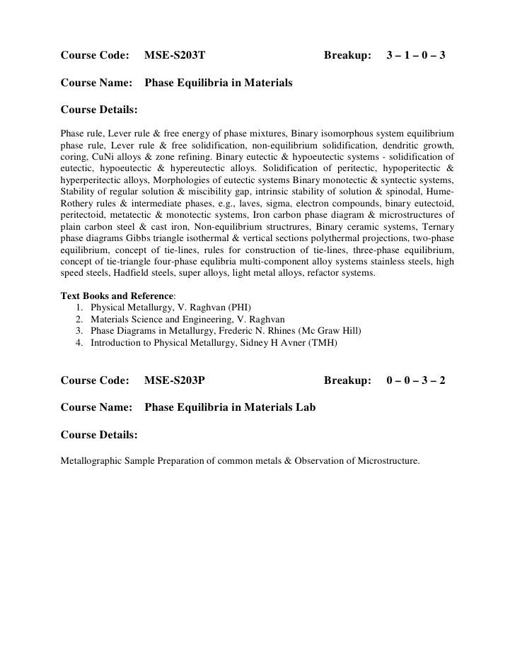 Lakhtin Physical Metallurgy Pdf