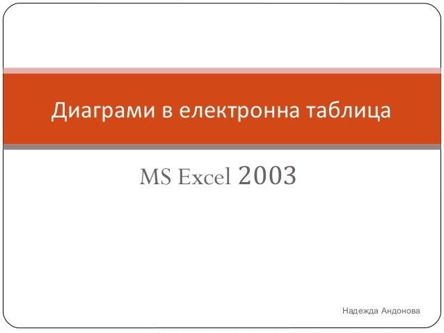 Диаграми в електронна таблица  MS Excel 2003  Надежда Андонова