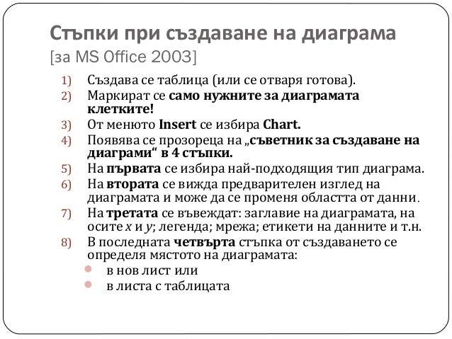 Стъпки при създаване на диаграма [за MS Office 2003] 1) 2) 3) 4) 5) 6) 7) 8)  Създава се таблица (или се отваря готова). М...
