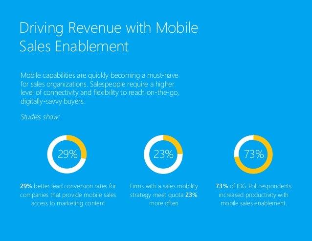 Reimagining Business Operations Slide 3
