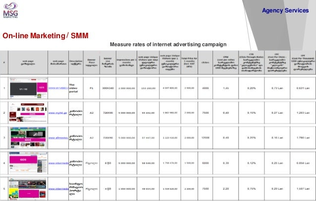 On-line Marketing / SMM  Measure rates of internet advertising campaign  Agency Services