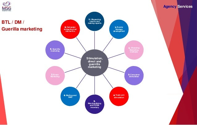 BTL / DM / Guerilla marketing  Agency Services  Stimulation, direct and guerrilla marketing  10. Measuring results and mak...