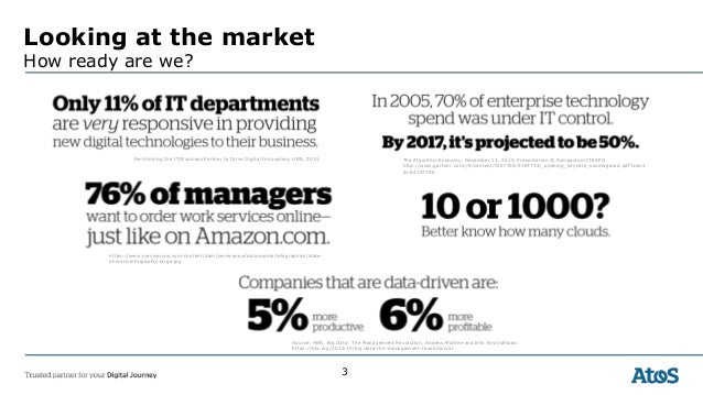 Technology Transformation Services Slide 3
