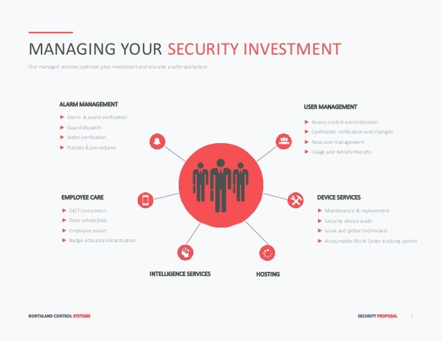 NORTHLAND CONTROL SYSTEMS SECURITY PROPOSAL 1 MANAGING YOUR SECURITY INVESTMENT Our managed services optimize your investm...