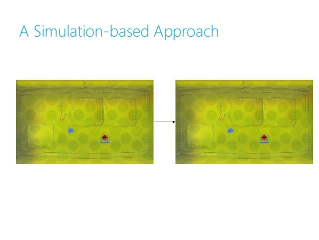 StateoftheArt Simulation-based Comparison(Check)