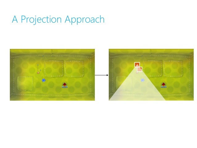 A Projection Approach