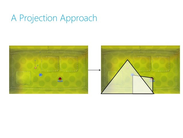 A Projection Approach Using the Influence Area 0.1 sec