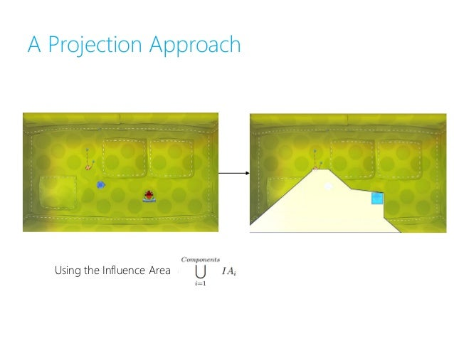 A Projection Approach Using the Influence Area using tree search ( ) + intelligence