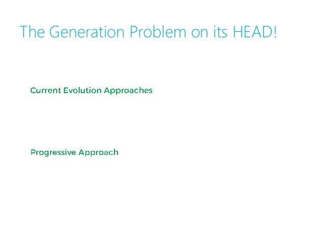 The Generation Problem on its HEAD! Level (Player Interactions) Generator (Comps Placement) Generator (Player Interactions...