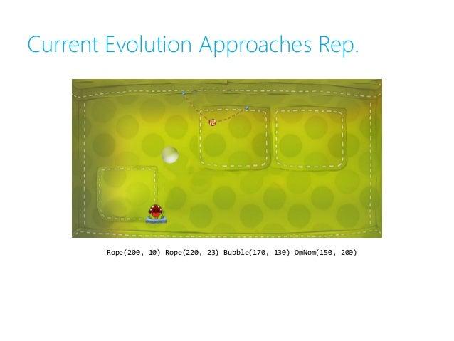 Progressive Approach Rep. 0 600 2000 4100 5400 EndStart Time(MS) RopeCut RopeCut BubblePop OmnomFeed