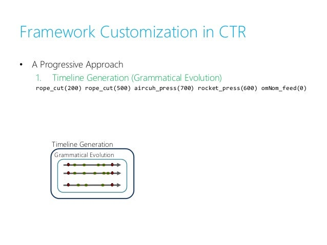 Comparison(Evolution) 470sec Simulation-based