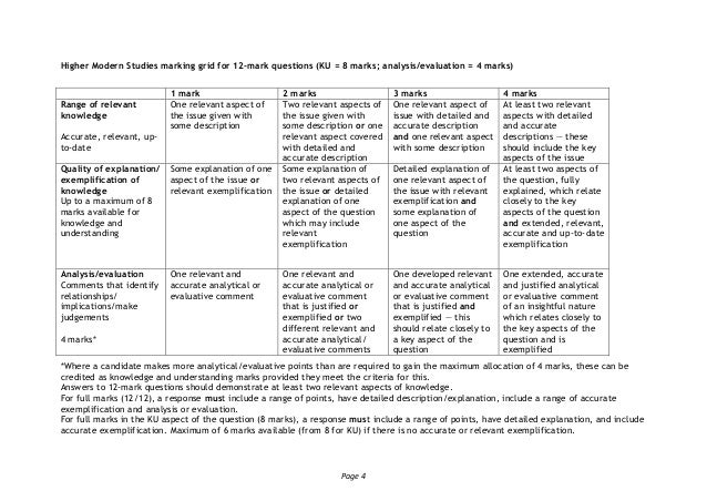 sqa higher history extended essay marking scheme