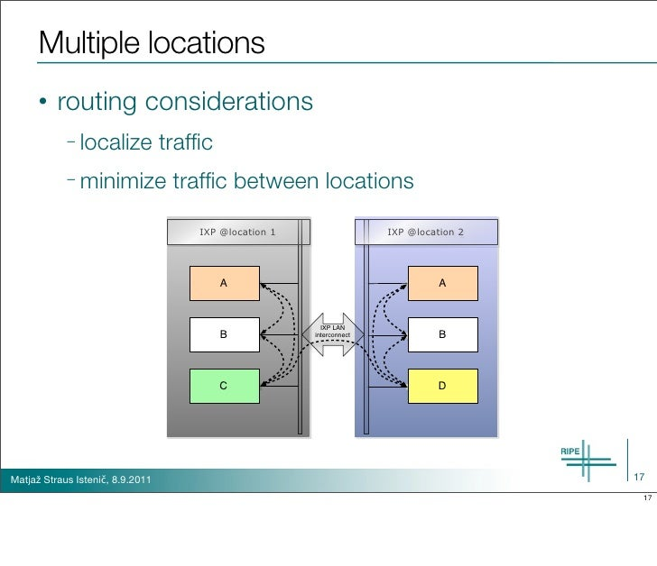 Multiple locations      •   routing considerations            – localize            traffic            – minimize          ...