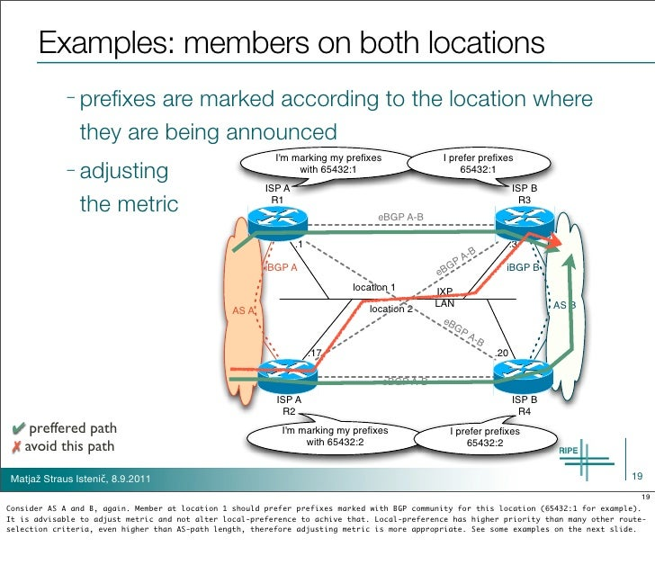 Examples: members on both locations             – prefixes  are marked according to the location where               they a...