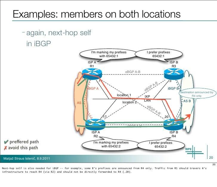 Examples: members on both locations             – again,next-hop self               in iBGP                               ...